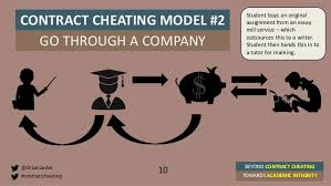 beyond contract cheating towards academic integrity st andrews t  beyond contract cheating towards academic integrity st andrews teaching and research seminar 10 2017
