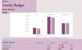 Free Household Budgeting Software 12 Household Budget Worksheet Templates Excel Easy Budgets