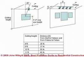 bathroom vanity light height. Bathroom Vanity Light Height Soul Speak Designs Average Intended For Measurements 1190 X 816 T