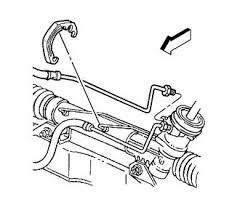 2004 chevy impala power steering steering problem 2004 chevy here is what i have from gm service info power steering pressure pipe hose replacement 3 4l removal procedure place a drain pan under the vehicle