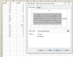 excel dot plot advanced graphs using excel parallel dot plot plot in excel