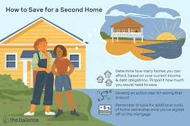 Building A Home On A Budget How To Create A Savings Budget For Buying A Second Home