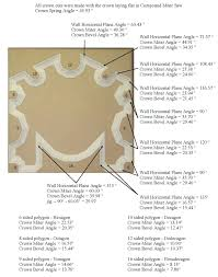 Miter Saw Crown Molding Chart Cutting Crown Molding Flat Angle Chart Buzzbazz Co