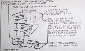 1995 ford bronco fuse box diagram 1995 automotive wiring 1966 Ford Bronco Wiring Diagram 1966 ford truck fuse box 1966 automotive wiring diagrams regarding 1978 ford bronco fuse wiring diagram for 1966 ford bronco