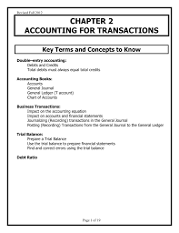 Accounting T Chart Chapter 2 Accounting For Transactions