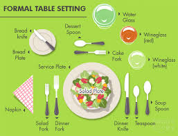 fine dining proper table service. if getting up from the table somehow indicates i\u0027m done with my meal. later, i figured out it had something to do placement of napkin, yes! fine dining proper service h