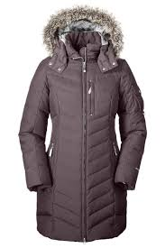 16 best women s winter coats 2019 warm winter jackets for women reviews