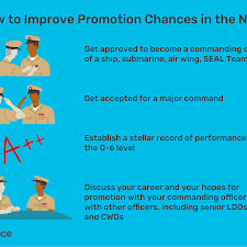 How To Rise In Naval Rank With Officer Promotions