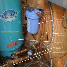 How To Filter Water At Home Water Purification At Home Plumbing Diagrams Solar Powered