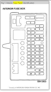 fuse box diagram i need the diagram on the fuse box cover under thumb