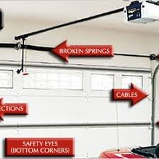 garage door repair san ramonDuralift Garage Door Opener  Home Interior Design