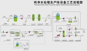 Ro Water Process Flow Chart Zhangjiagang City Jiexin Machinery Technology Co Ltd