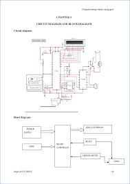 ct electric meter wiring diagram best wiring diagram image 2018 wiring diagram kwh meter 1 fasa meter wiring diagram 1 2 3 phase form 12s
