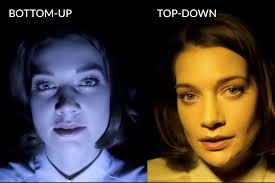 understand why to use top down lighting