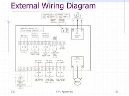 variable speed fire pump controllers c e f m approvals 22 external wiring diagram