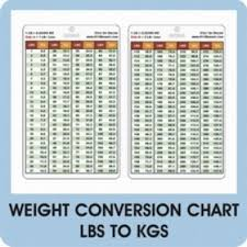 Weight Chart Pounds To Kilograms Bright Conversion Chart From Kilo To Pounds Kg To Pounds
