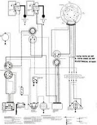 kill switch wiring diagram boat images kill switch wiring wiring diagram for boat kill switch wiring get