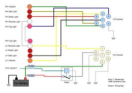 wiring diagram caravan 12n 12s wiring diagram socket how to wire 12s caravan socket wiring diagram at 12s Socket Wiring Diagram