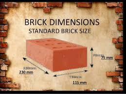 size of a brick brick as a building material