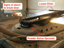or the opener will not stop when operating the door this is because the gear and sprocket assembly also drives the limit switches which stops the door in