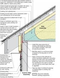 vented roof assembly at eave retrofitted with rigid foam spray foam and fully adhered