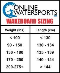 Wakesurf Size Chart 132 Tribute