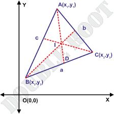 incenter formula. coordinates of the incentre a triangle incenter formula d