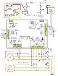 generator control tm pim electrical panel wiring diagram symbols how to read automotive s jpg fit u003d1027 2c1345 u0026ssl u003d1 olympian