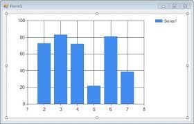 C Chart Control Usage Programmer Sought