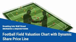 Football Field Valuation Chart With Dynamic Share Price Line Tutorial Video