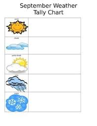Weather Tally Charts Tally Chart Weather Graph Calendar Time