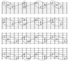 advanced guitar chords guitar theory pdf advanced guitar chords