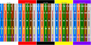 Telco Color Code Chart 25 Pair Telephone Wiring Color Code Reading Industrial