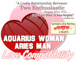 Aquarius Woman Compatibility With Men From Other Zodiac