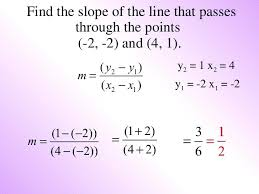 line given 2 point slope calculator math papa determining slopes from equations graphs and tables gateway form mathway