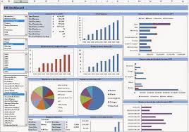 hr dashboard in excel learn microsoft excel 2013 excel tips excel short cut keys