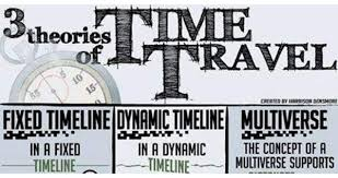 types of movies 3 most common types of time travel in movies infographic the