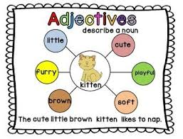 Adjectives Chart Pdf Adjective Bundle Describing Words Thinking Maps Map Pictures