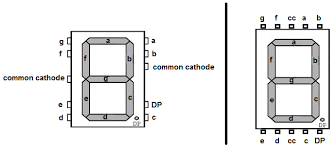 how to display any character on a segment led display common cathode 7 segment led display pinout