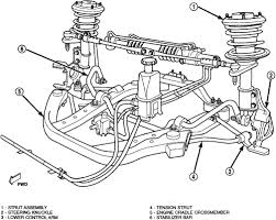 2000 chrysler concorde fuse box diagram 1997 jeep wrangler fuse 2004 chrysler concorde owners manual at 1999 Chrysler Concorde Fuse Box Diagram
