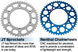 Adjusting Your Drive Ratio Changing Your Sprockets For