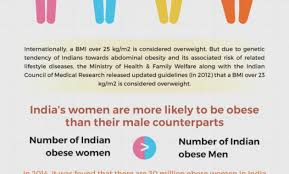 Obesity Chart For Males Bmi Scale Female Jasonkellyphoto Co