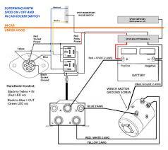 superwinch atv winch wiring diagram wiring diagram ramsey winch wiring diagram electric diagrams superwinch wiring solidfonts 2500 diagram wedocable source