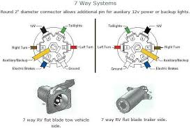 gmc trailer wiring diagram 7 way trailer plug wiring diagram chevy 7 pin trailer wiring diagram with brakes at Trailer Light Wiring Diagram 7 Way