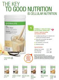 formula 1 gives you protein and balanced nutrition