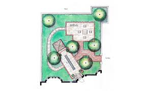 Small Picture Garden Design Monmouthshire Chepstow Landscapes