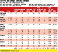 44 Correct Lee Load All Powder Bushing Chart