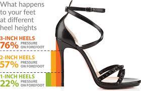 Heel Height Cm Chart Related Keywords Suggestions Heel