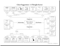 Chart Chooser Chart Porn