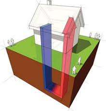 similiar residential geothermal energy disadvantages keywords geothermal heat pump installation costs geothermal wiring diagram